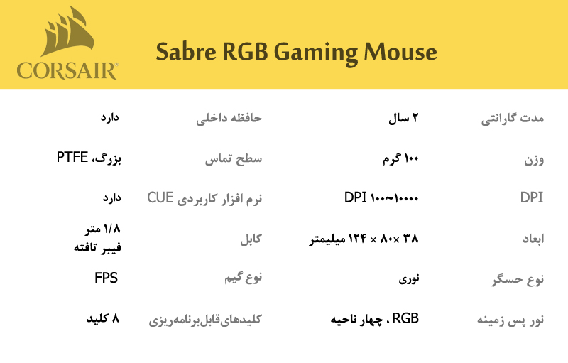 Corsair Sabre Optical Gaming Mouse